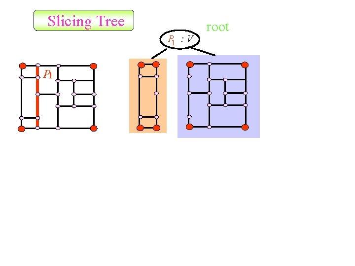 Slicing Tree P 1 : V P 1 root