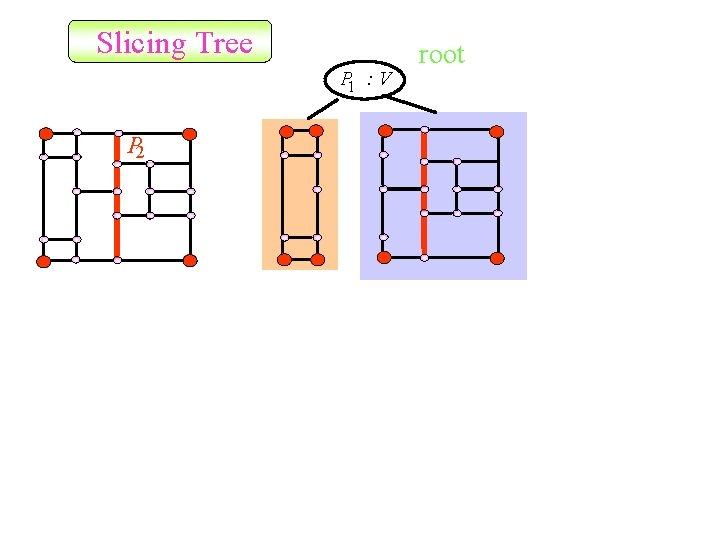 Slicing Tree P 1 : V P 2 root