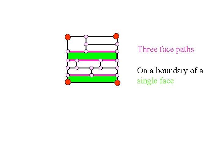 Three face paths On a boundary of a single face