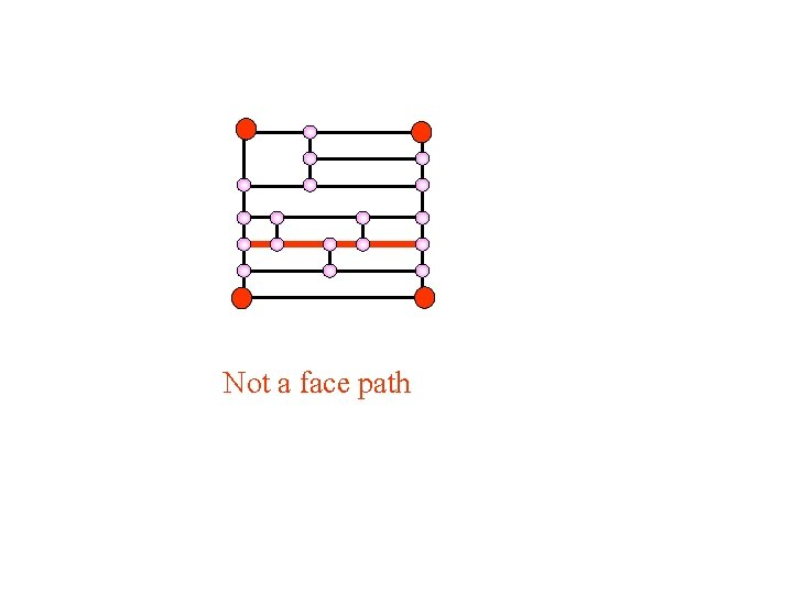 Not a face path