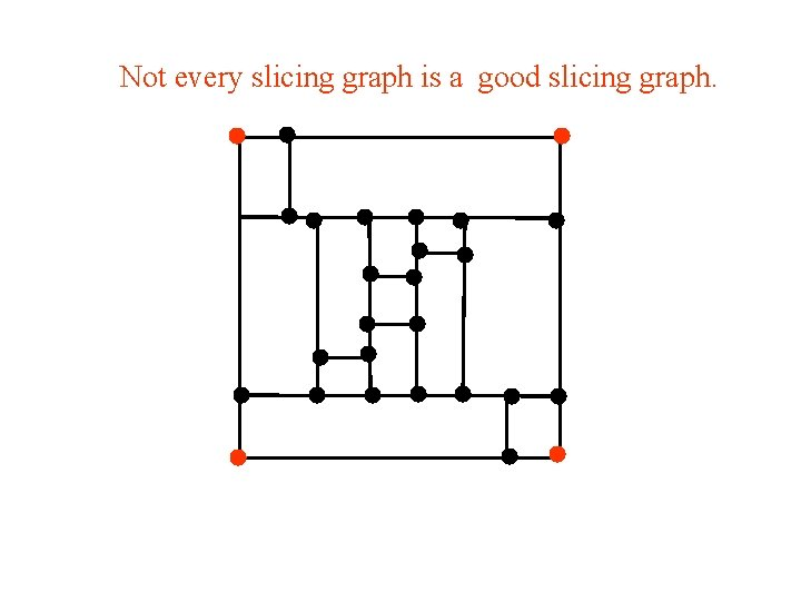 Not every slicing graph is a good slicing graph.