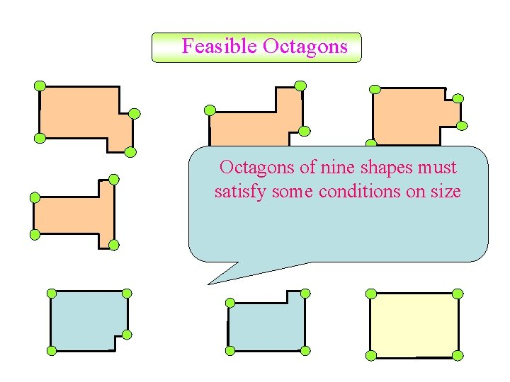 Feasible Octagons of nine shapes must satisfy some conditions on size