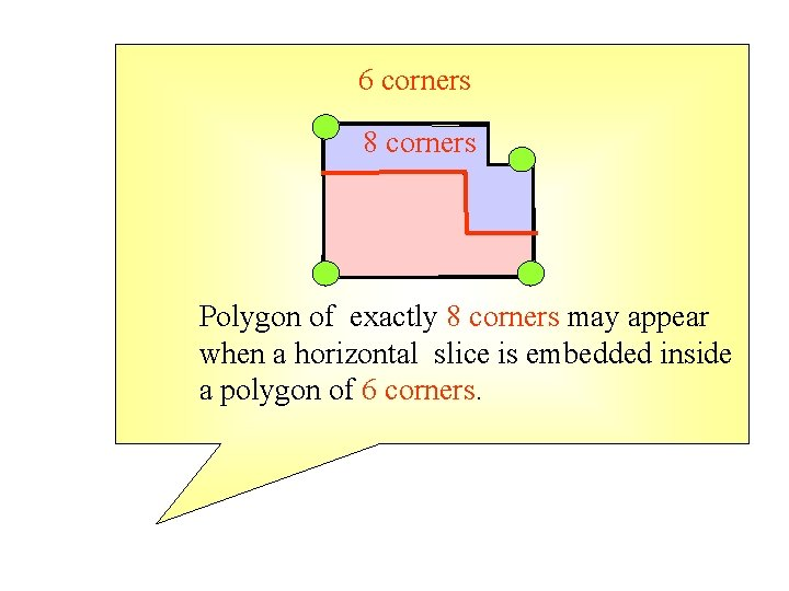 6 corners 8 corners Polygon of exactly 8 corners may appear when a horizontal