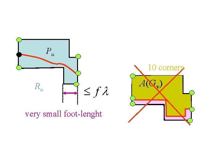 Pu 10 corners Ru very small foot-lenght A(Gv)