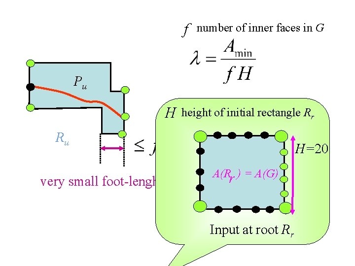 f number of inner faces in G Pu H height of initial rectangle Rr