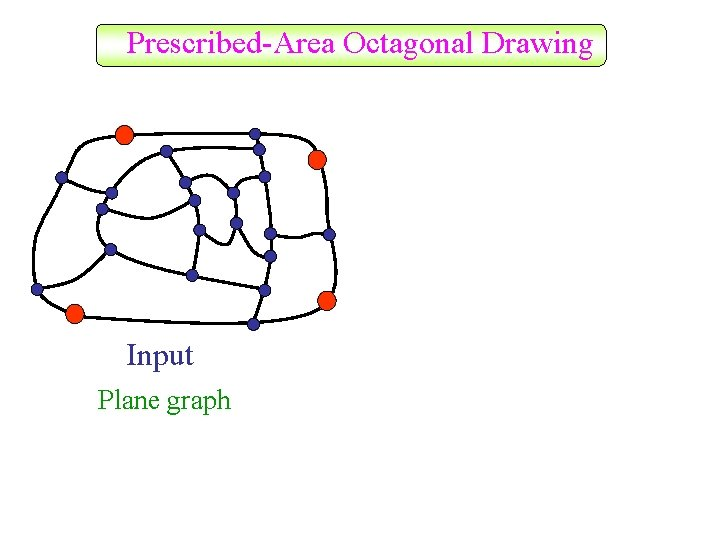 Prescribed-Area Octagonal Drawing Input Plane graph