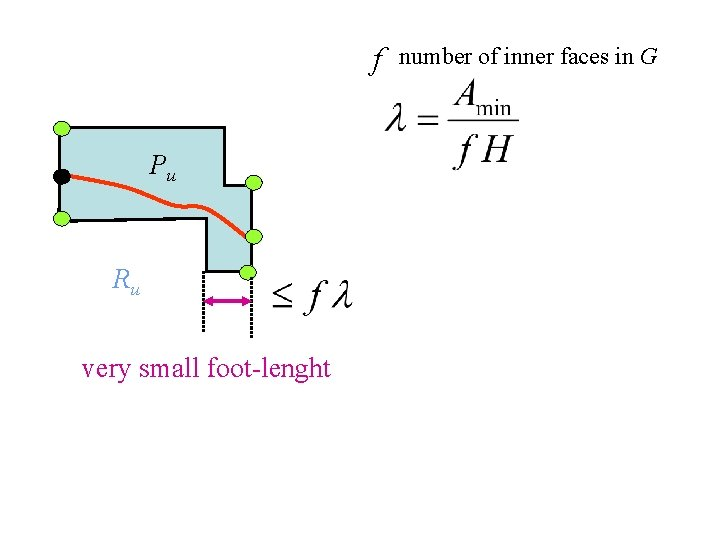 f Pu Ru very small foot-lenght number of inner faces in G