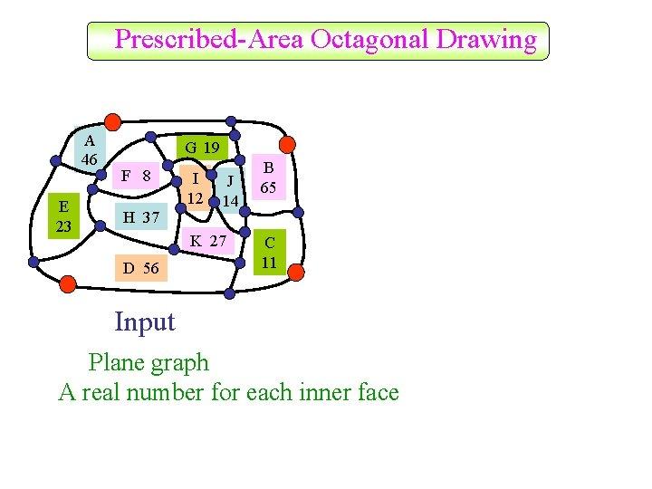 Prescribed-Area Octagonal Drawing A 46 E 23 G 19 F 8 H 37 I