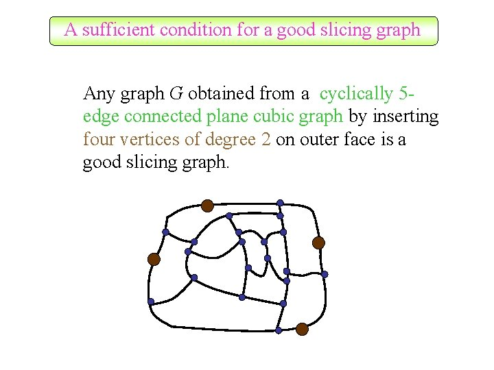 A sufficient condition for a good slicing graph Any graph G obtained from a