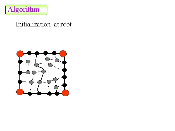 Algorithm Initialization at root
