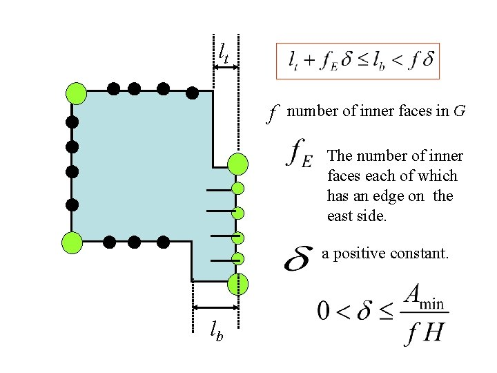 lt f number of inner faces in G The number of inner faces each