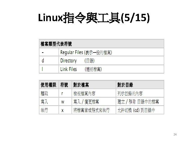 Linux指令與 具(5/15) 24