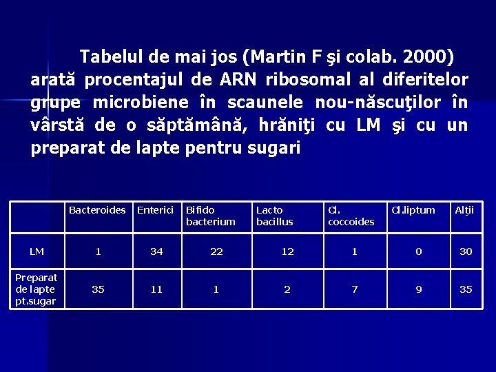 Un ghid al femeii pentru numărarea macro-urilor pentru slăbit