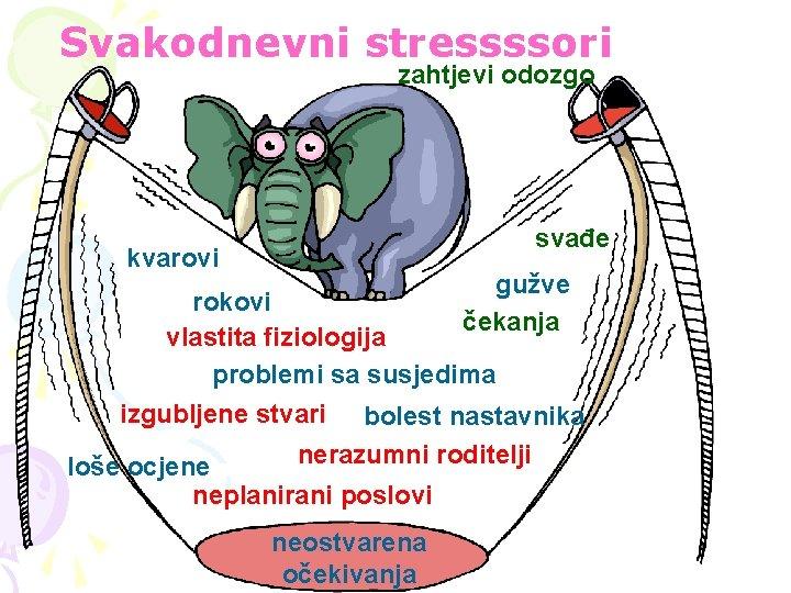 Svakodnevni stressssori zahtjevi odozgo svađe kvarovi gužve čekanja rokovi vlastita fiziologija problemi sa susjedima