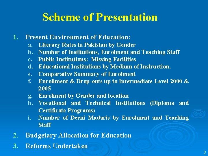 Scheme of Presentation 1. Present Environment of Education: a. b. c. d. e. f.