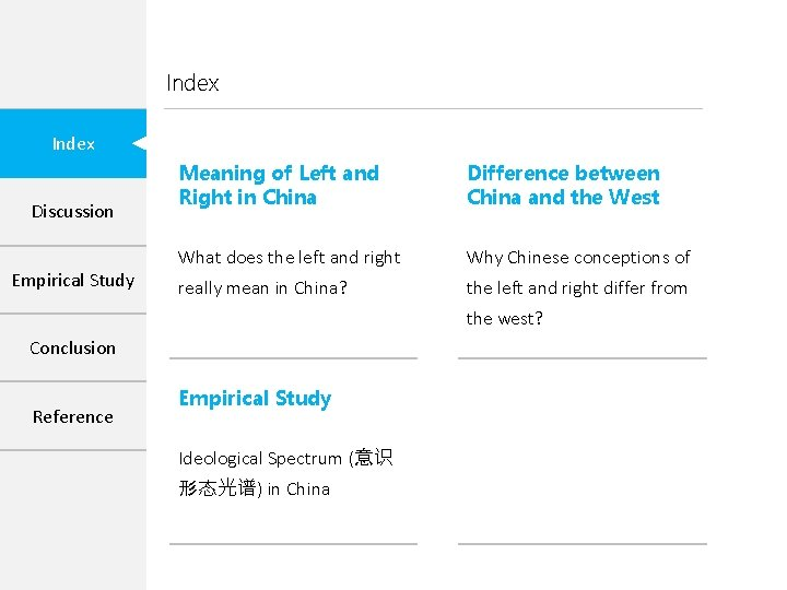 Index Discussion Empirical Study Meaning of Left and Right in China Difference between China