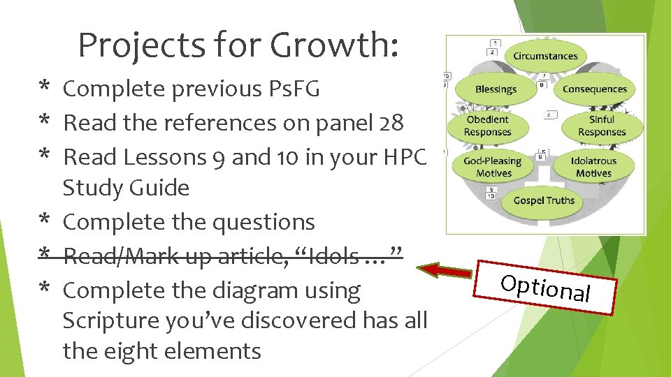 Projects for Growth: * Complete previous Ps. FG * Read the references on panel