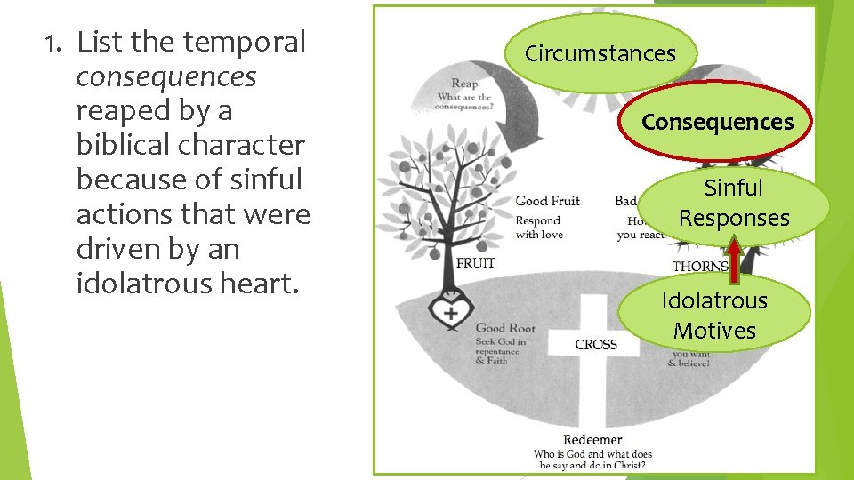 1. List the temporal consequences reaped by a biblical character because of sinful actions