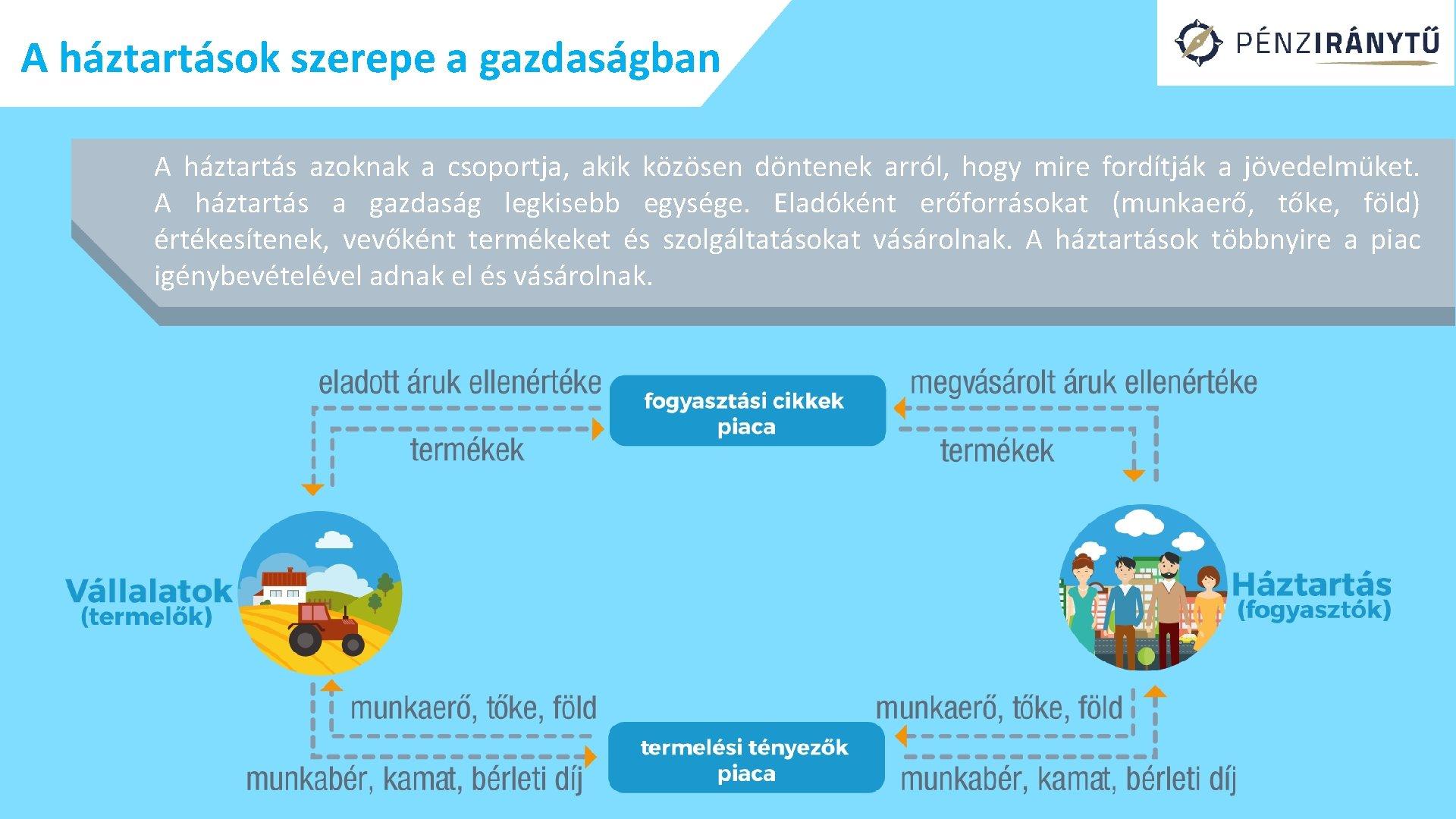 egységes háztartási költségek)