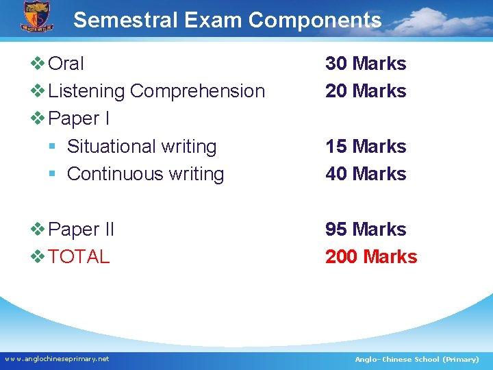 Semestral Exam Components v Oral v Listening Comprehension v Paper I § Situational writing
