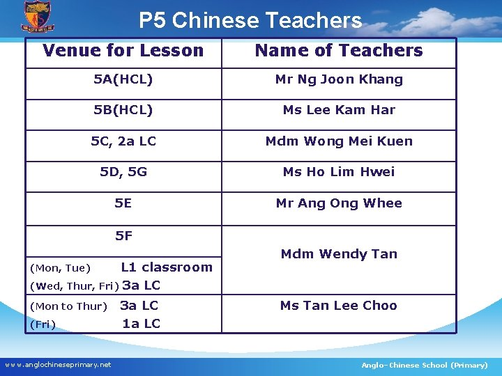 P 5 Chinese Teachers Venue for Lesson Name of Teachers 5 A(HCL) Mr Ng