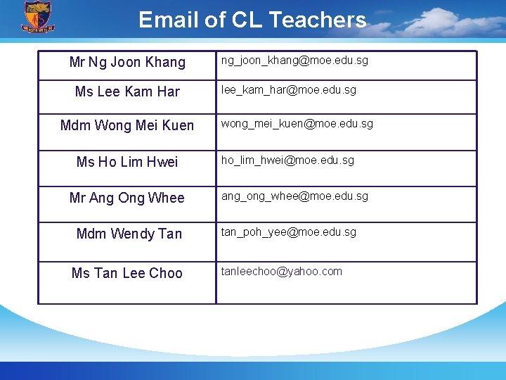 Email of CL Teachers Mr Ng Joon Khang Ms Lee Kam Har Mdm Wong