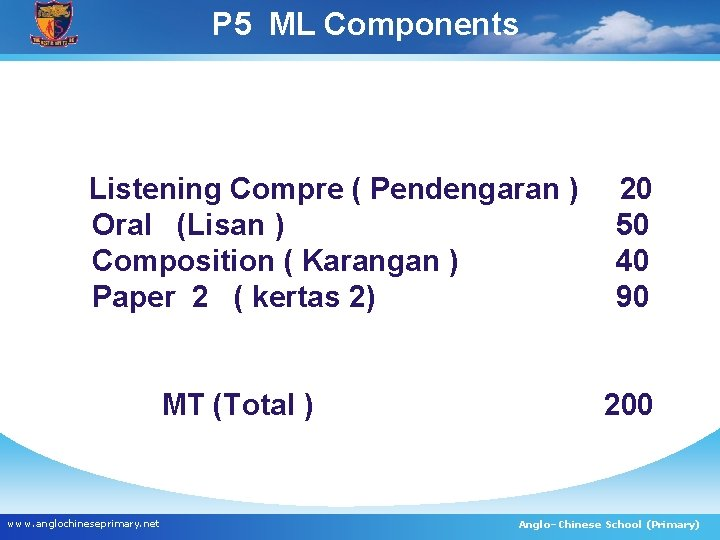P 5 ML Components Listening Compre ( Pendengaran ) Oral (Lisan ) Composition (