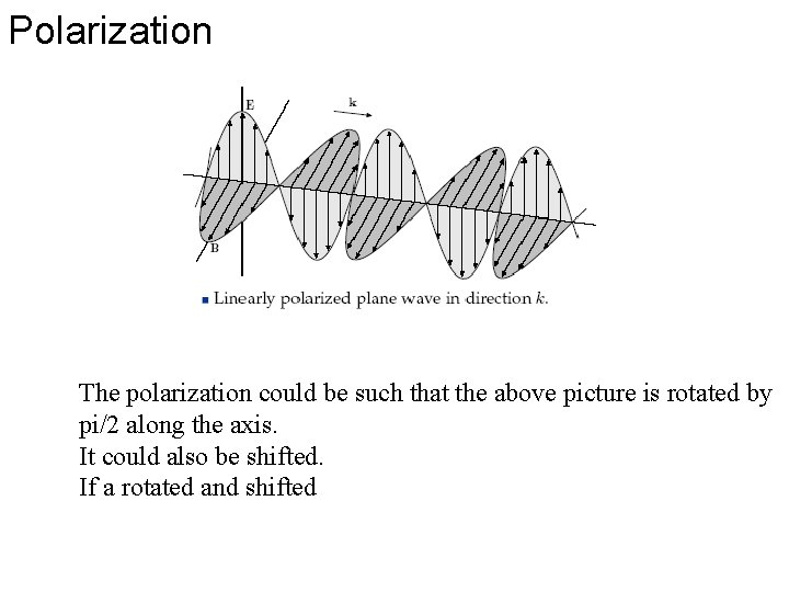 Polarization The polarization could be such that the above picture is rotated by pi/2