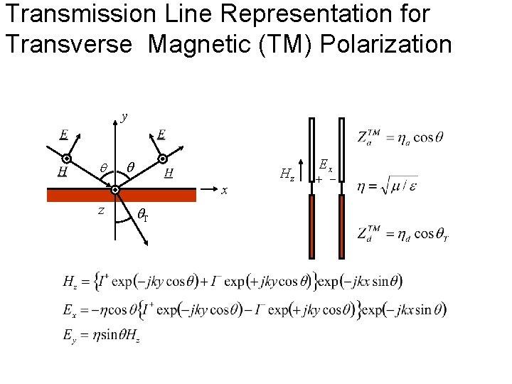 Transmission Line Representation for Transverse Magnetic (TM) Polarization y x z T Hz Ex