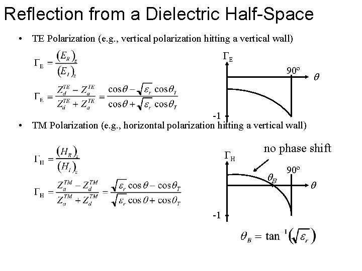 Reflection from a Dielectric Half-Space • TE Polarization (e. g. , vertical polarization hitting