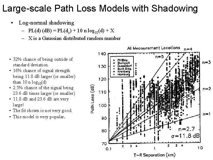 Large-scale Path Loss Models with Shadowing • Log-normal shadowing – PL(d) (d. B) =