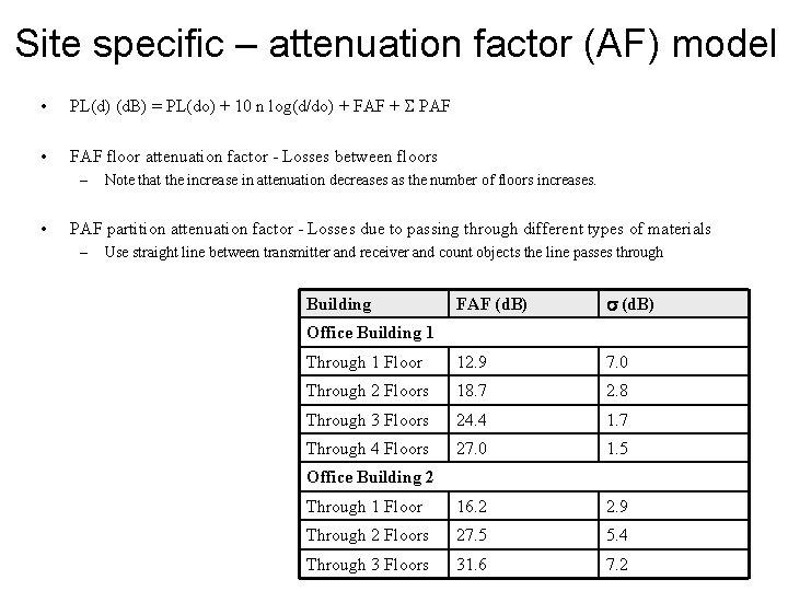 Site specific – attenuation factor (AF) model • PL(d) (d. B) = PL(do) +