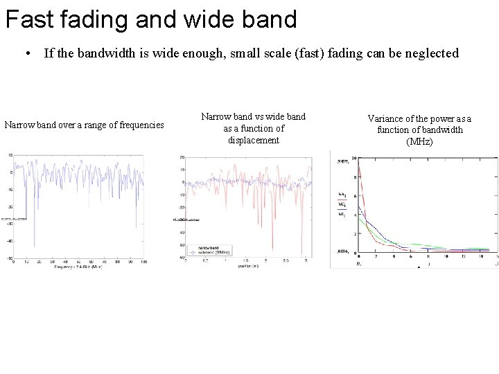 Fast fading and wide band • If the bandwidth is wide enough, small scale