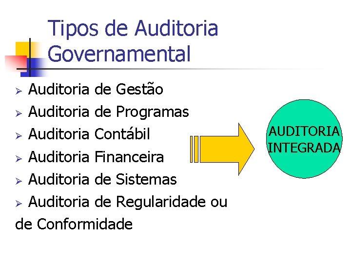 Tipos de Auditoria Governamental Auditoria de Gestão Ø Auditoria de Programas Ø Auditoria Contábil
