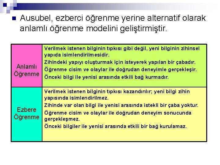 n Ausubel, ezberci öğrenme yerine alternatif olarak anlamlı öğrenme modelini geliştirmiştir. Verilmek istenen bilginin