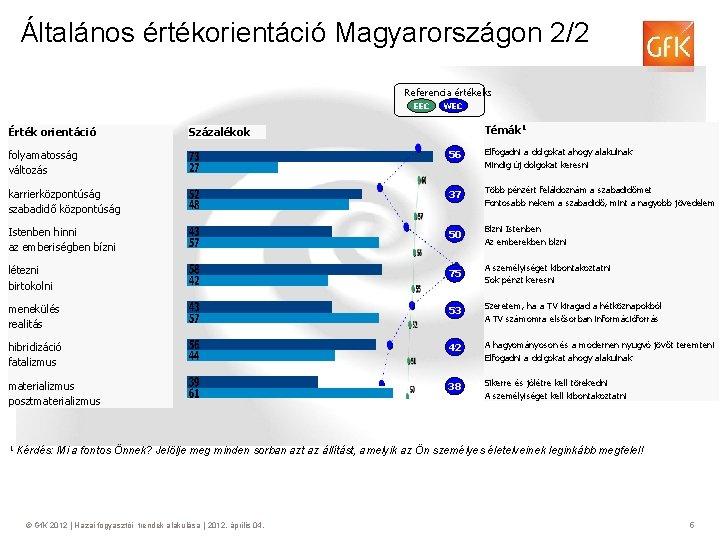 Általános értékorientáció Magyarországon 2/2 Referencia értékeks EEC Érték orientáció WEC Témák 1 Százalékok 5