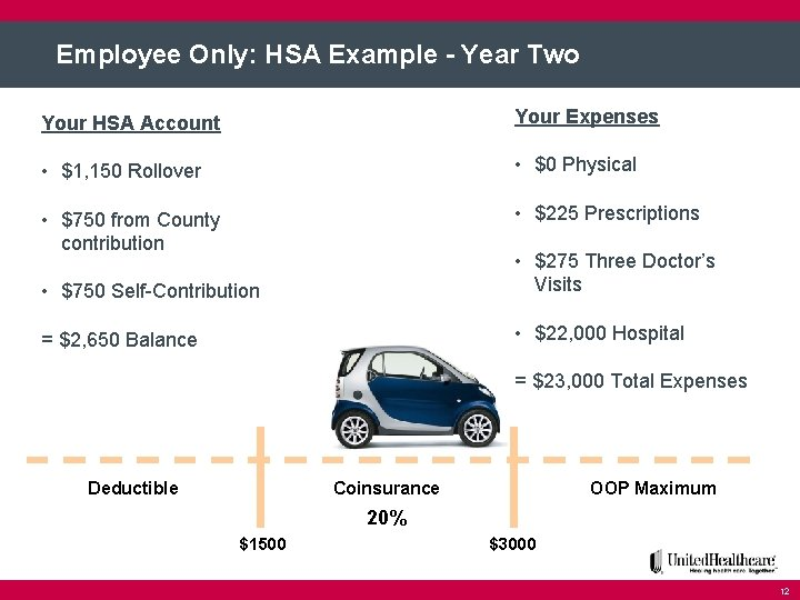 Employee Only: HSA Example - Year Two Your HSA Account Your Expenses • $1,
