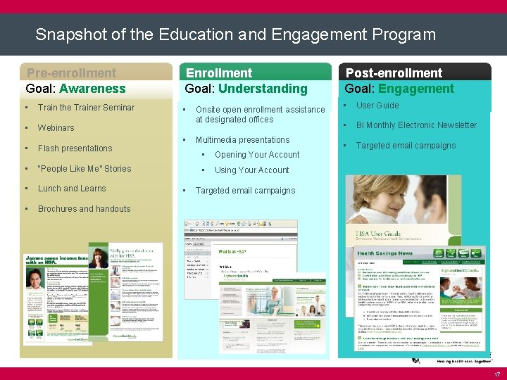 Snapshot of the Education and Engagement Program Pre-enrollment Goal: Awareness Enrollment Goal: Understanding Post-enrollment