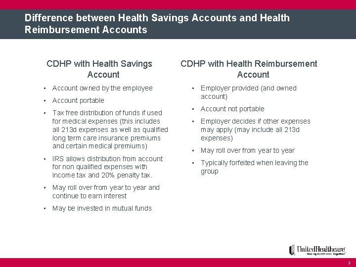 Difference between Health Savings Accounts and Health Reimbursement Accounts CDHP with Health Savings Account