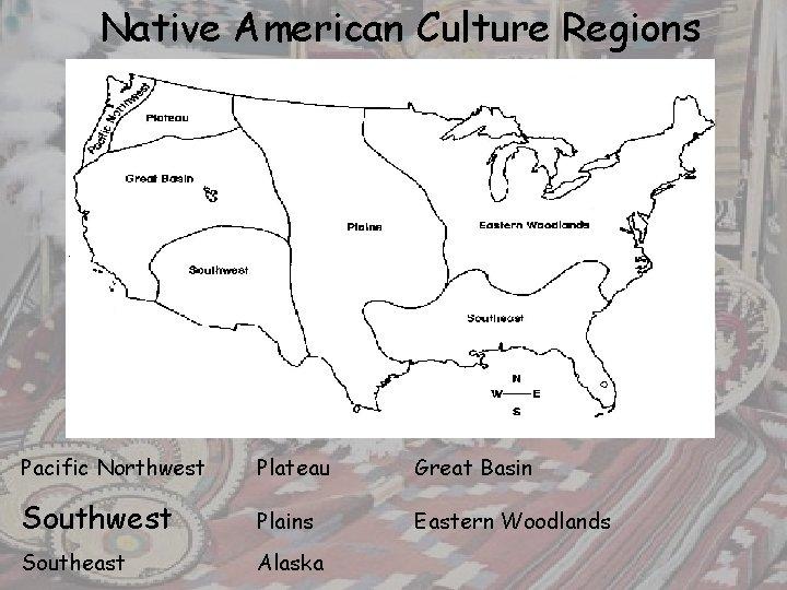 Native American Culture Regions Pacific Northwest Plateau Great Basin Southwest Plains Eastern Woodlands Southeast