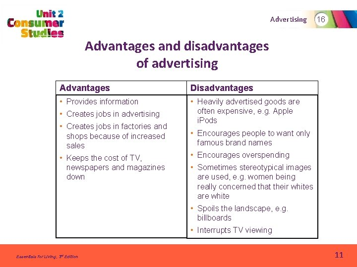 Advertising 16 Advantages and disadvantages of advertising Advantages Disadvantages • Provides information • Heavily