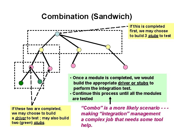 Combination (Sandwich) If this is completed first, we may choose to build 3 stubs