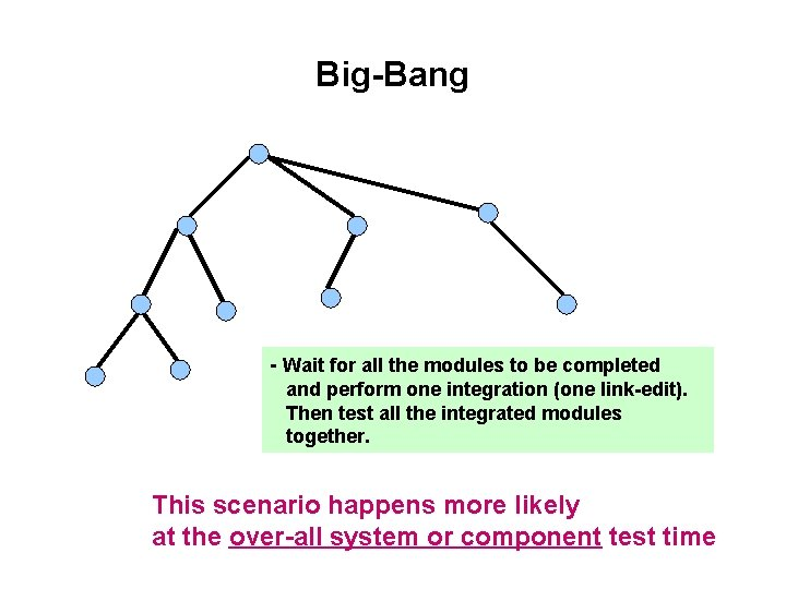 Big-Bang - Wait for all the modules to be completed and perform one integration