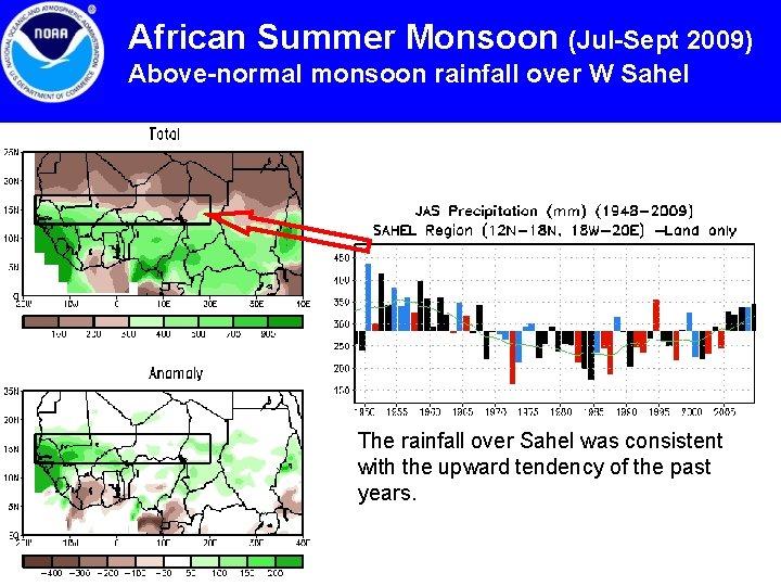 African Summer Monsoon (Jul-Sept 2009) Above-normal monsoon rainfall over W Sahel The rainfall over