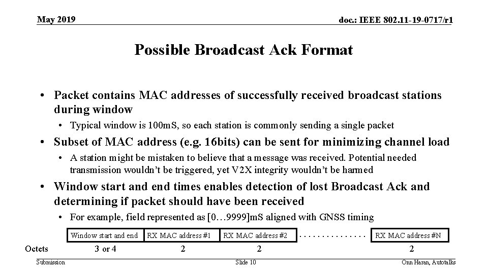 May 2019 doc. : IEEE 802. 11 -19 -0717/r 1 Possible Broadcast Ack Format