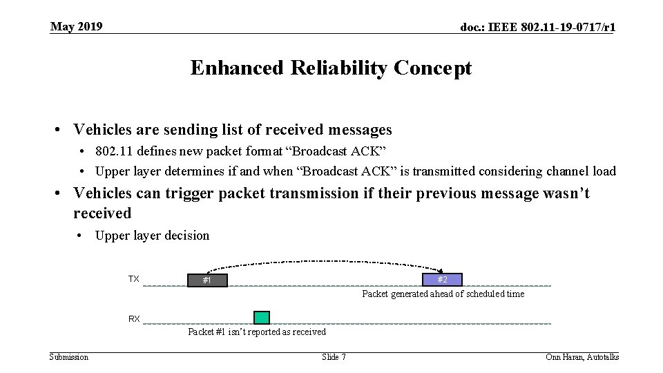 May 2019 doc. : IEEE 802. 11 -19 -0717/r 1 Enhanced Reliability Concept •