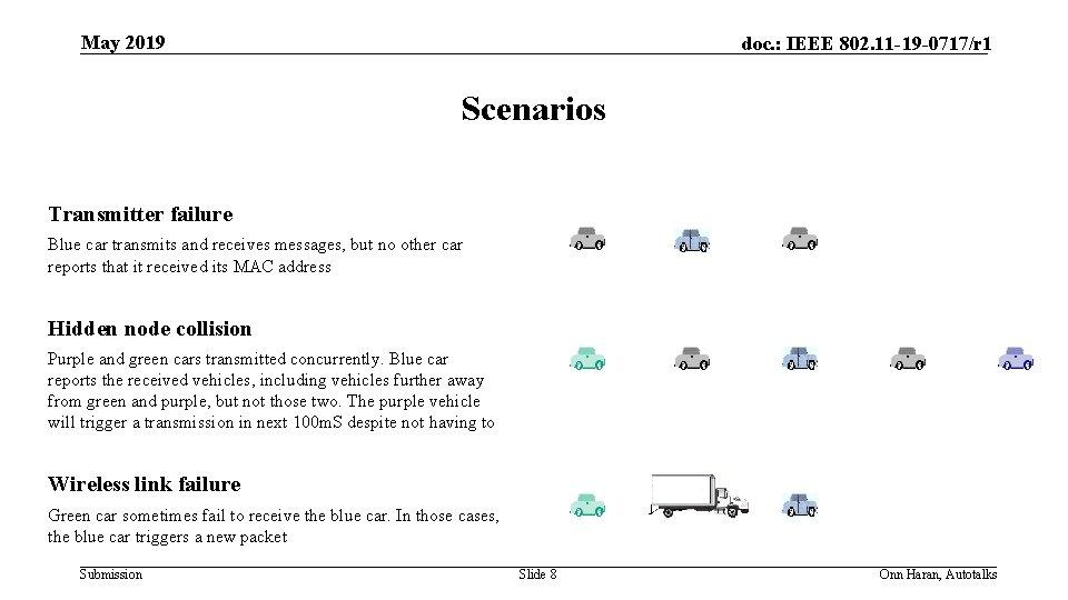 May 2019 doc. : IEEE 802. 11 -19 -0717/r 1 Scenarios Transmitter failure Blue