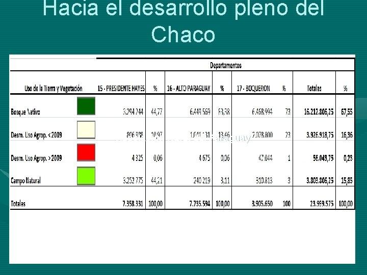 Hacia el desarrollo pleno del Chaco Asociación Rural del Paraguay