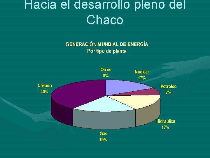 Hacia el desarrollo pleno del Chaco
