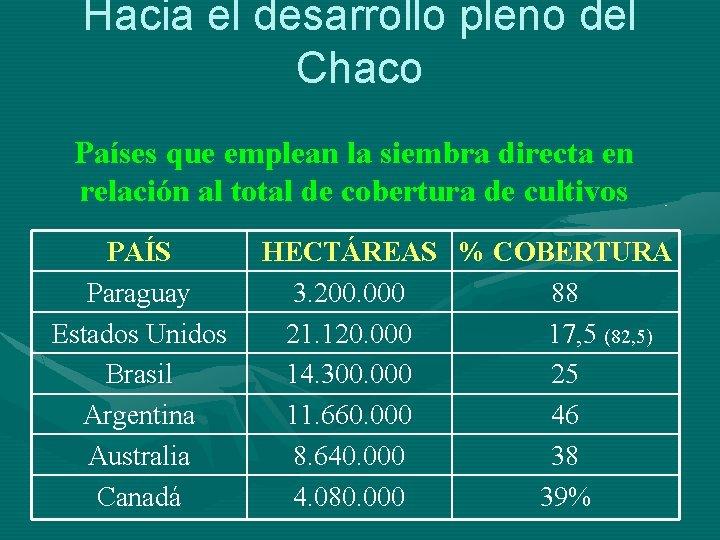 Hacia el desarrollo pleno del Chaco Países que emplean la siembra directa en relación